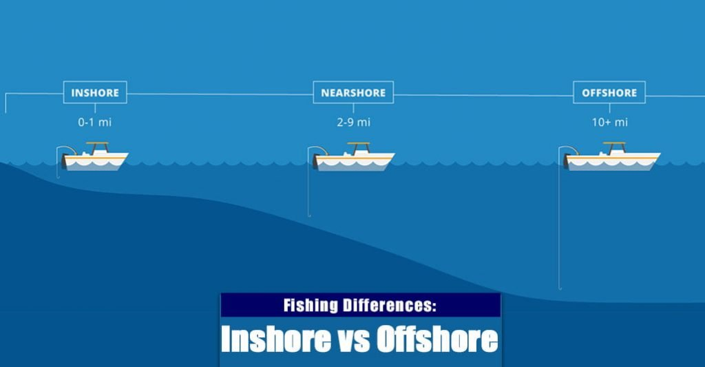 Differences Between Inshore vs Offshore Fishing